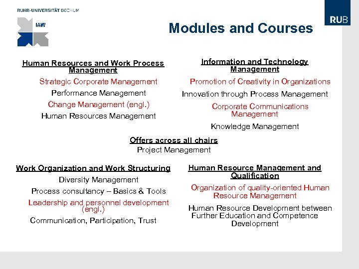 Modules and Courses Human Resources and Work Process Management Strategic Corporate Management Performance Management