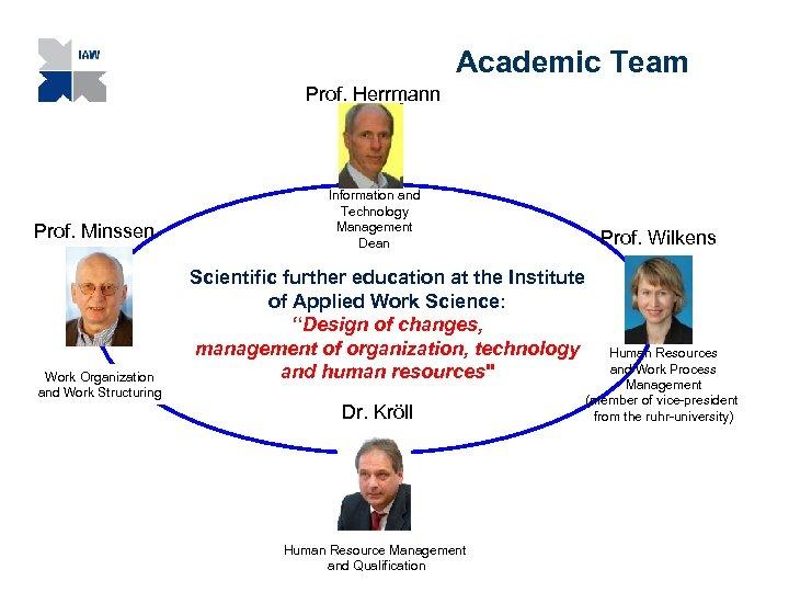 Academic Team Prof. Herrmann Prof. Minssen Work Organization and Work Structuring Information and Technology