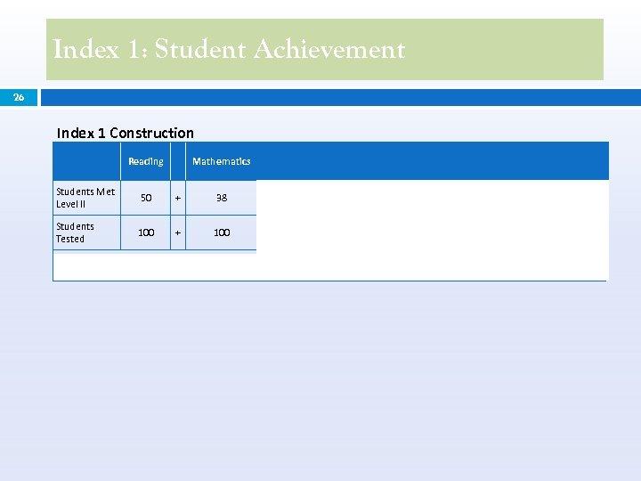 Index 1: Student Achievement 26 Index 1 Construction Reading Students Met Level II 50