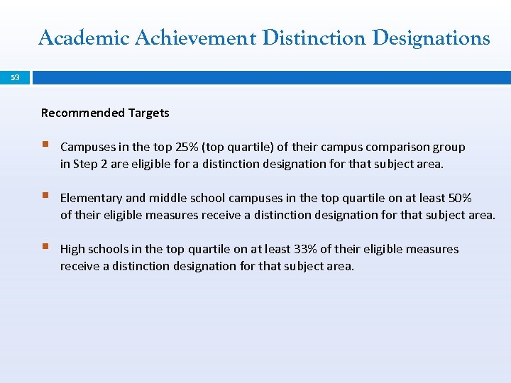 Academic Achievement Distinction Designations 53 Recommended Targets § Campuses in the top 25% (top