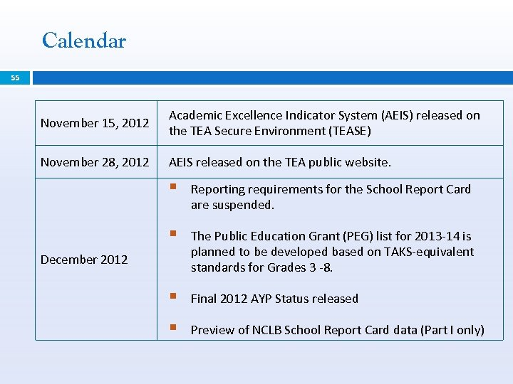 Calendar 55 November 15, 2012 Academic Excellence Indicator System (AEIS) released on the TEA