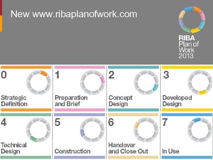 New www. ribaplanofwork. com