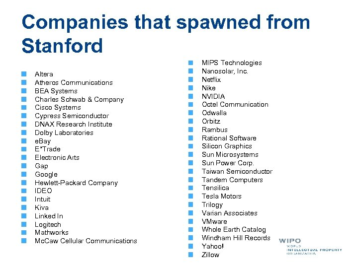 Companies that spawned from Stanford Altera Atheros Communications BEA Systems Charles Schwab & Company