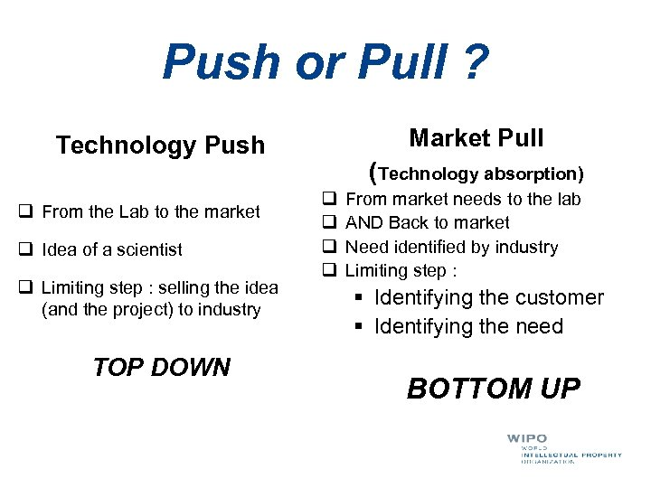 Push or Pull ? Market Pull Technology Push q From the Lab to the