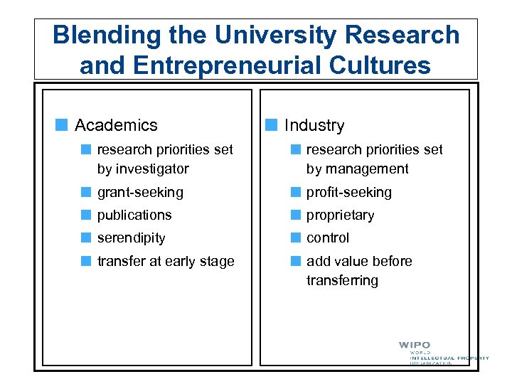 Blending the University Research and Entrepreneurial Cultures Academics Industry research priorities set by investigator