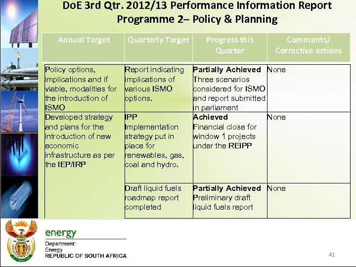 Do. E 3 rd Qtr. 2012/13 Performance Information Report Programme 2– Policy & Planning