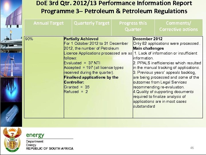Do. E 3 rd Qtr. 2012/13 Performance Information Report Programme 3– Petroleum & Petroleum