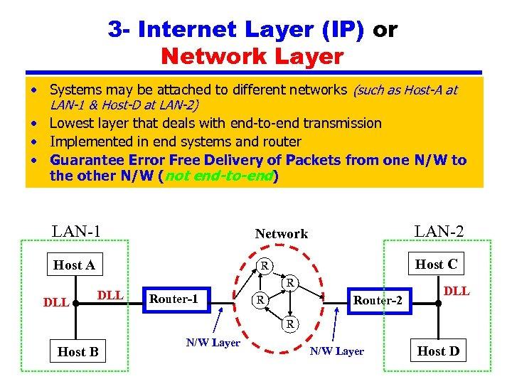 3 - Internet Layer (IP) or Network Layer • Systems may be attached to