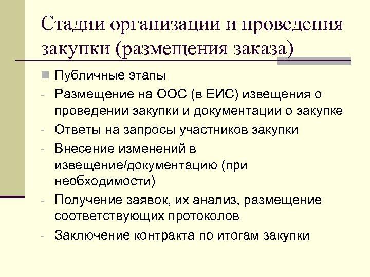 Стадии организации и проведения закупки (размещения заказа) n Публичные этапы - Размещение на ООС