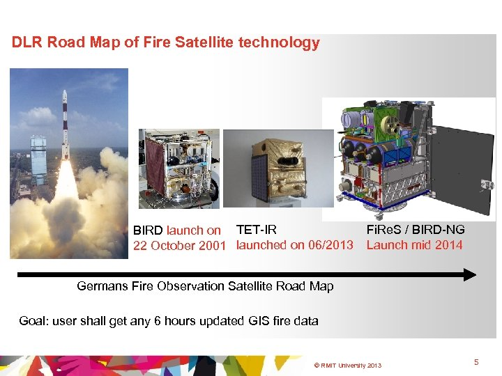 DLR Road Map of Fire Satellite technology BIRD launch on TET-IR 22 October 2001