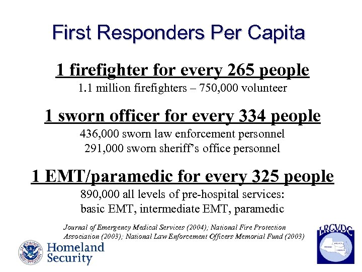 First Responders Per Capita 1 firefighter for every 265 people 1. 1 million firefighters