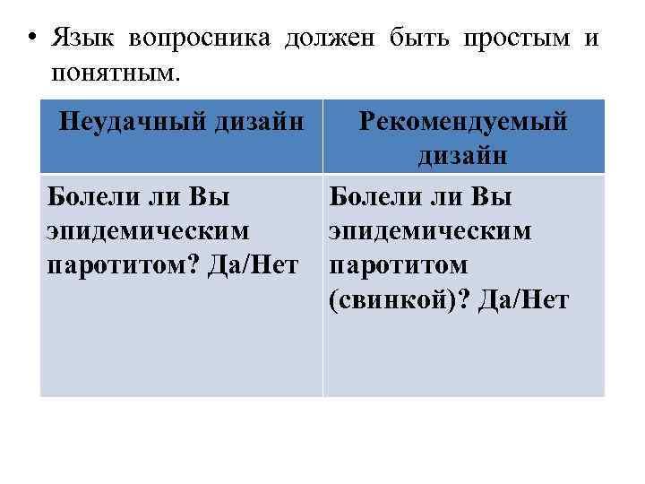 • Язык вопросника должен быть простым и понятным. Неудачный дизайн Болели ли Вы