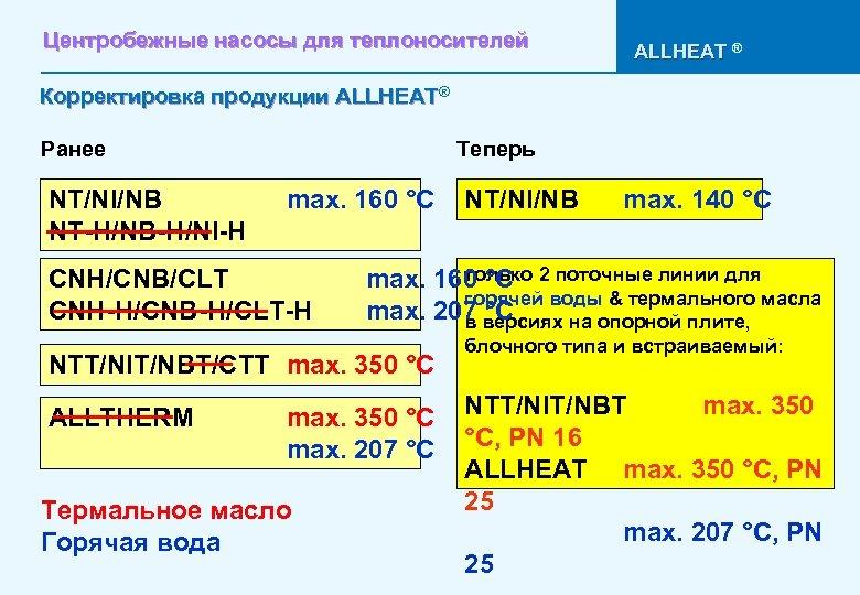 Центробежные насосы для теплоносителей ALLHEAT ® Корректировка продукции ALLHEAT® Ранее NT/NI/NB NT-H/NB-H/NI-H Теперь max.