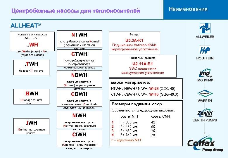 Наименования Центробежные насосы для теплоносителей ALLHEAT® Новые серии насосов ALLHEAT: NTWH . . WH