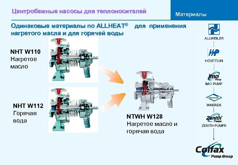 Центробежные насосы для теплоносителей Одинаковые материалы по ALLHEAT® нагретого масла и для горячей воды