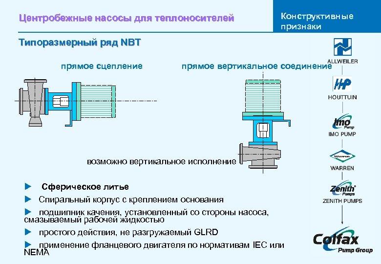 Центробежные насосы для теплоносителей Конструктивные признаки Типоразмерный ряд NBT прямое сцепление прямое вертикальное соединение
