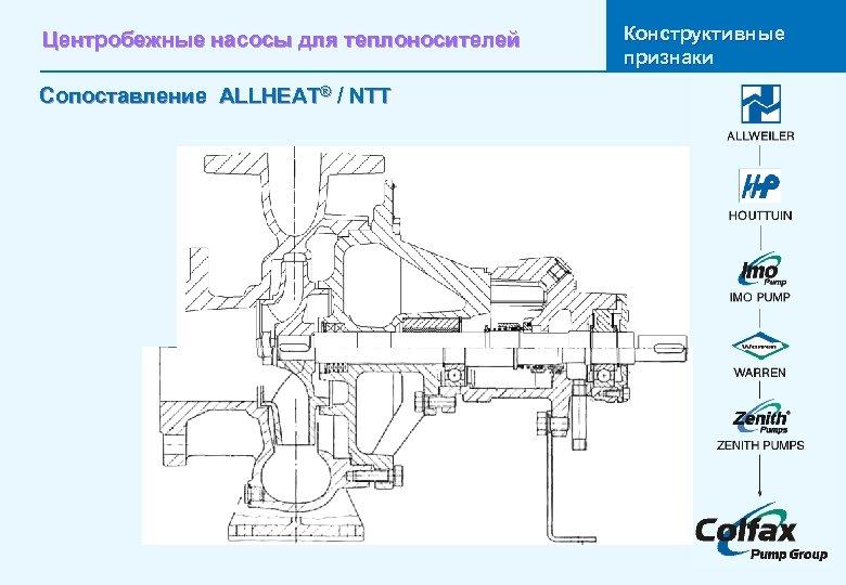 Центробежные насосы для теплоносителей Сопоставление ALLHEAT® / NTT Конструктивные признаки