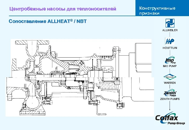 Центробежные насосы для теплоносителей Сопоставление ALLHEAT® / NBT Конструктивные признаки