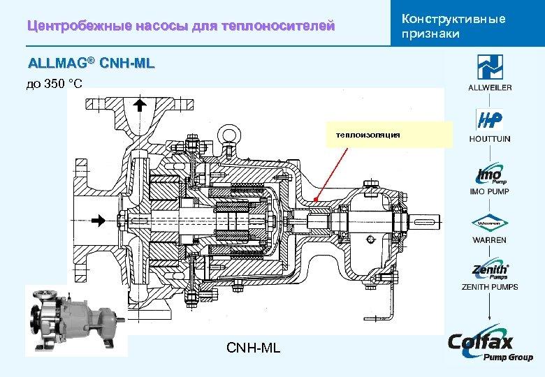Конструктивные признаки Центробежные насосы для теплоносителей ALLMAG® CNH-ML до 350 °C теплоизоляция CNH-ML