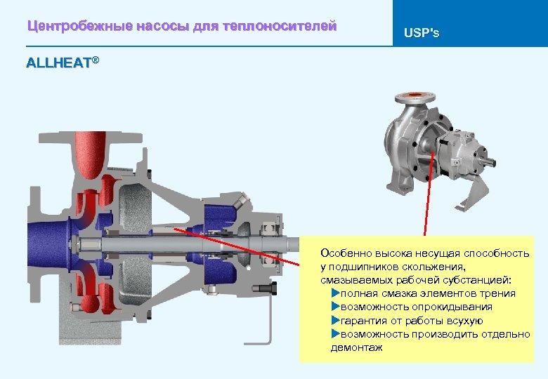 Центробежные насосы для теплоносителей USP's ALLHEAT® Особенно высока несущая способность у подшипников скольжения, смазываемых