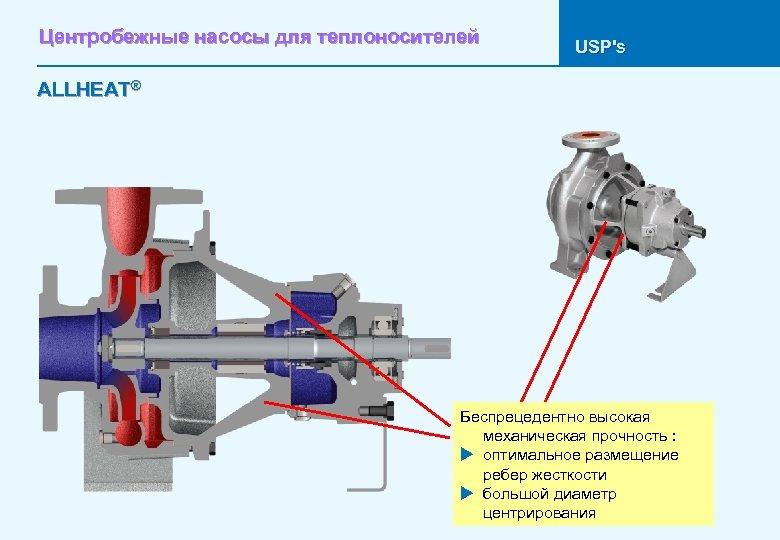 Центробежные насосы для теплоносителей USP's ALLHEAT® Беспрецедентно высокая механическая прочность : u оптимальное размещение