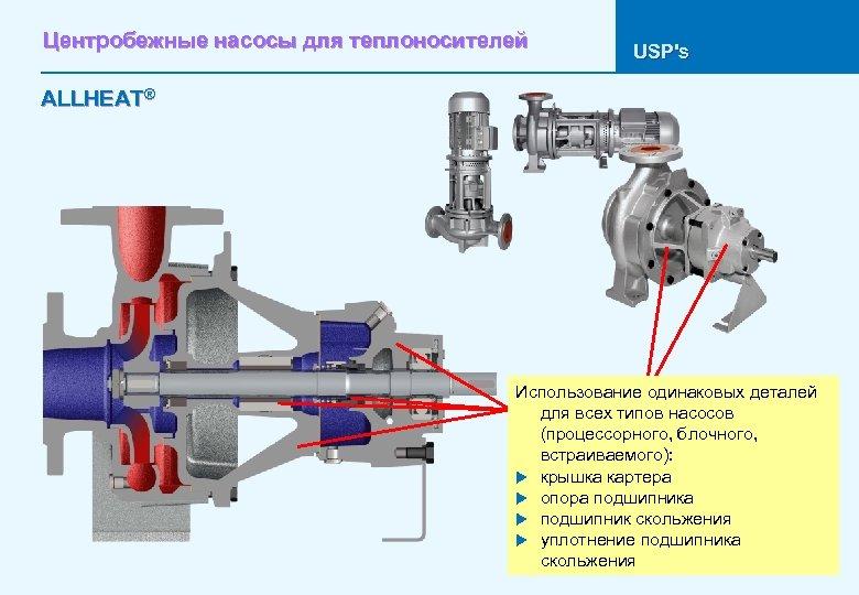 Центробежные насосы для теплоносителей USP's ALLHEAT® Использование одинаковых деталей для всех типов насосов (процессорного,
