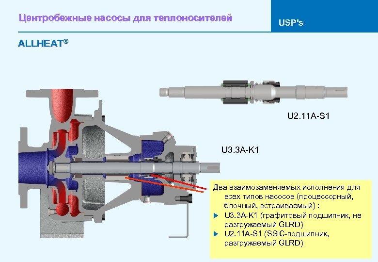 Центробежные насосы для теплоносителей USP's ALLHEAT® U 2. 11 A-S 1 U 3. 3