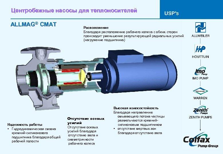Центробежные насосы для теплоносителей ALLMAG® CMAT Надежность работы • Гидродинамическая смазка кремний-силиконового подшипника благодаря