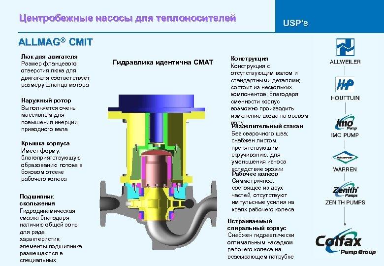 Центробежные насосы для теплоносителей USP's ALLMAG® CMIT Люк для двигателя Размер фланцевого отверстия люка