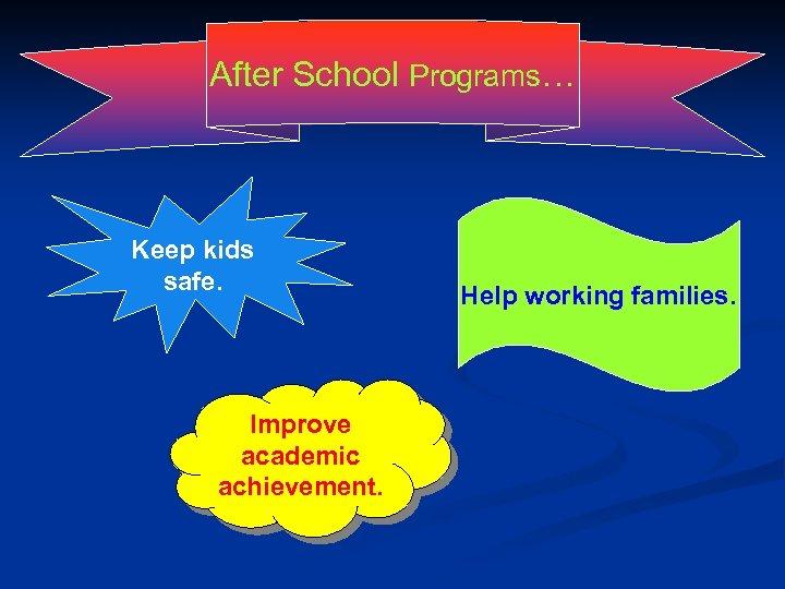 After School Programs… Keep kids safe. Improve academic achievement. Help working families.