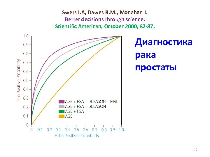 Swets J. A, Dawes R. M. , Monahan J. Better decisions through science. Scientific