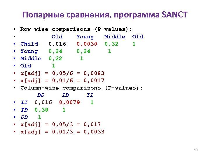 Попарные сравнения, программа SANCT • • • • Row-wise comparisons (P-values): Old Young Middle