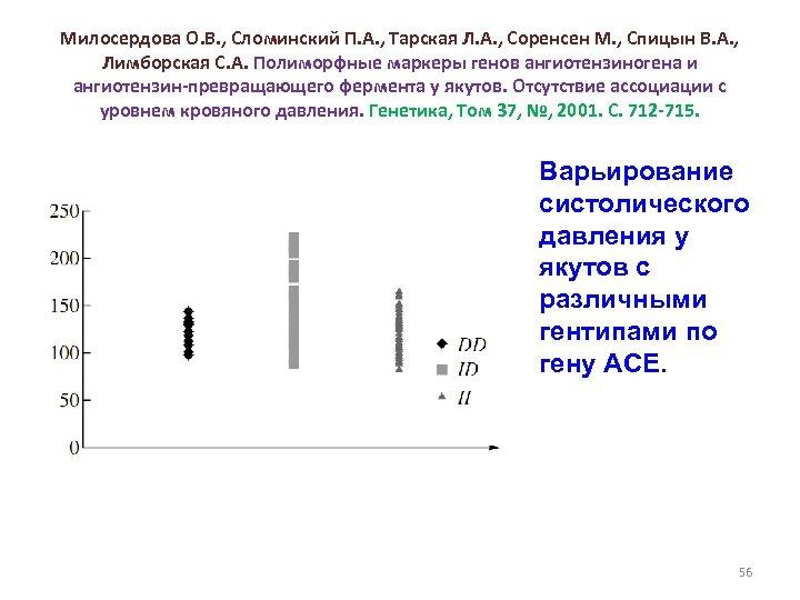 Милосердова О. В. , Сломинский П. А. , Тарская Л. А. , Соренсен М.