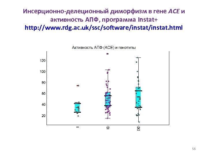 Инсерционно-делеционный диморфизм в гене ACE и активность АПФ, программа Instat+ http: //www. rdg. ac.