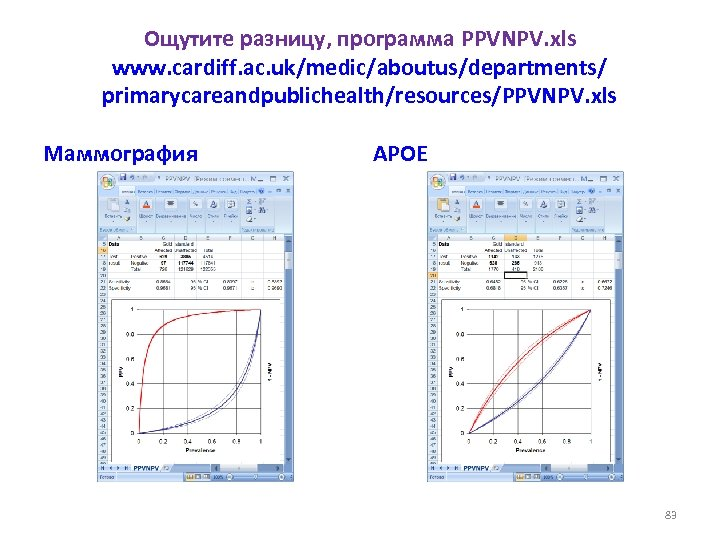 Ощутите разницу, программа PPVNPV. xls www. cardiff. ac. uk/medic/aboutus/departments/ primarycareandpublichealth/resources/PPVNPV. xls Маммография APOE 83