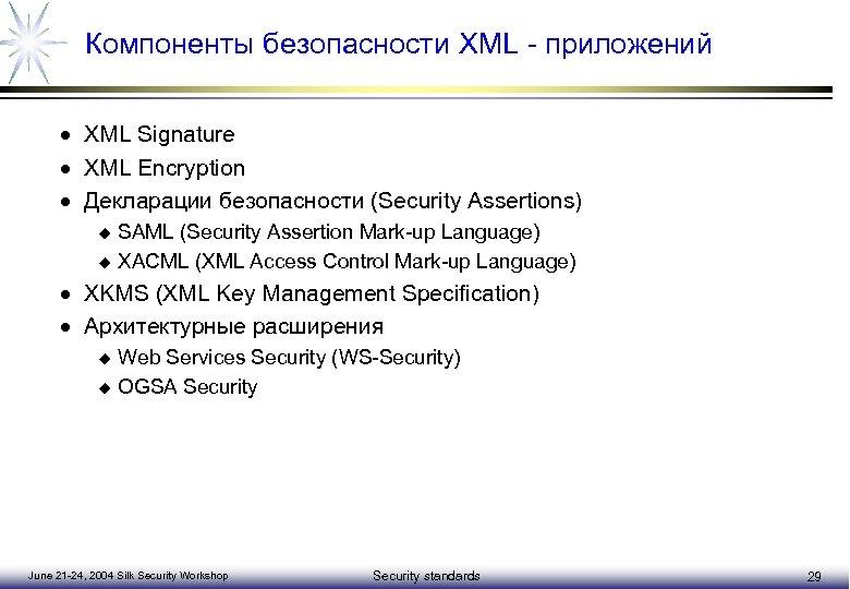 Компоненты безопасности XML - приложений · XML Signature · XML Encryption · Декларации безопасности