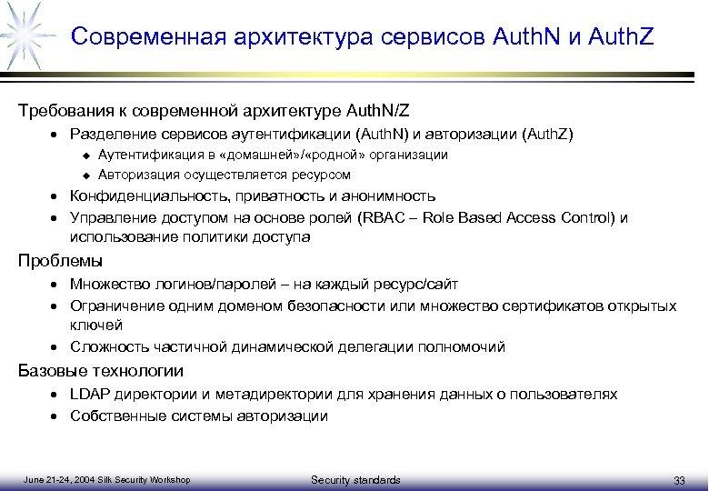 Современная архитектура сервисов Auth. N и Auth. Z Требования к современной архитектуре Auth. N/Z