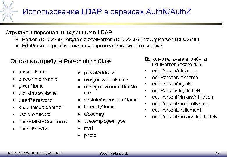 Использование LDAP в сервисах Auth. N/Auth. Z Структуры персональных данных в LDAP · Person