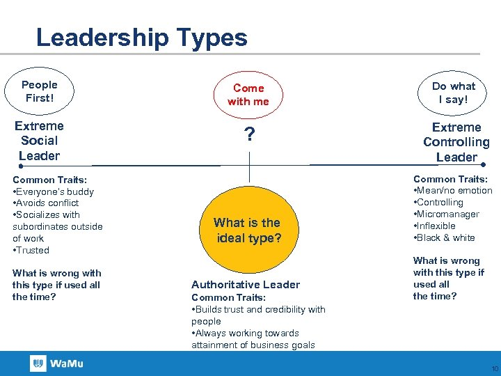 Leadership Types People First! Come with me Do what I say! Extreme Social Leader