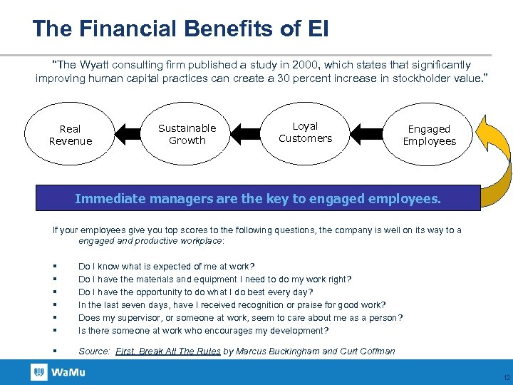 """The Financial Benefits of EI """"The Wyatt consulting firm published a study in 2000,"""