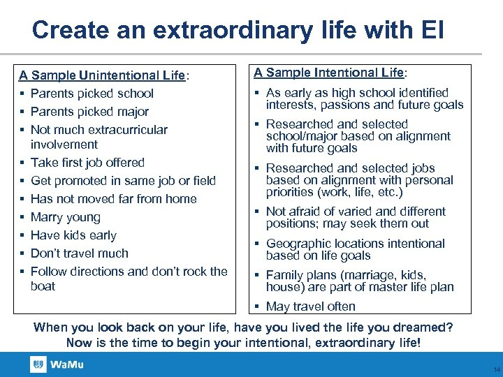 Create an extraordinary life with EI A Sample Unintentional Life: § Parents picked school