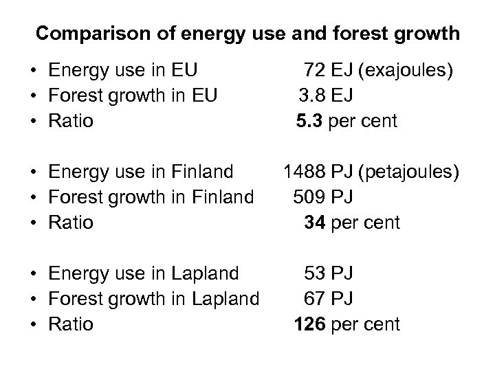 Comparison of energy use and forest growth • Energy use in EU • Forest