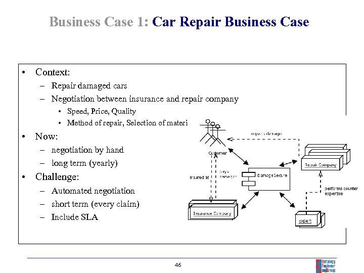 Business Case 1: Car Repair Business Case • Context: – Repair damaged cars –