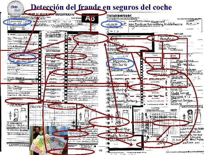Detección del fraude en seguros del coche 48