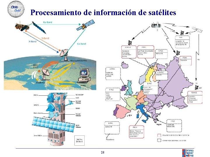 Procesamiento de información de satélites 28