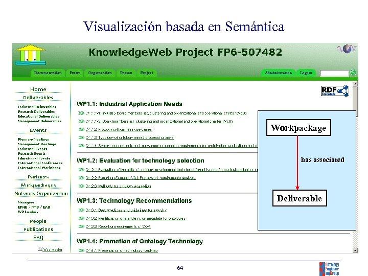 Visualización basada en Semántica Workpackage has associated Deliverable 64