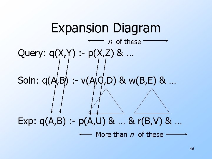Expansion Diagram n of these Query: q(X, Y) : - p(X, Z) & …