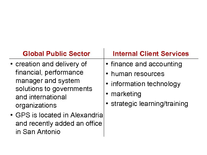 Our service lines Global Public Sector • creation and delivery of financial, performance manager