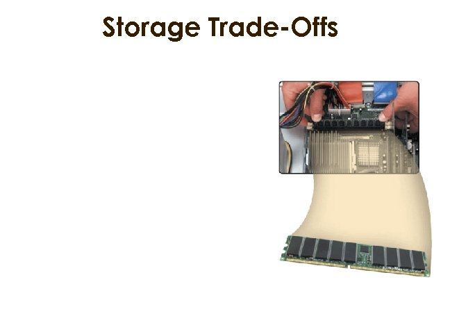 Storage Trade-Offs