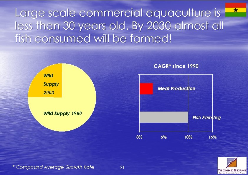 Large scale commercial aquaculture is less than 30 years old. By 2030 almost all
